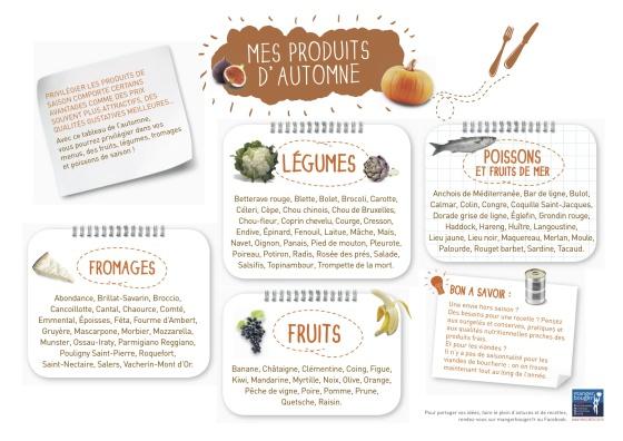 inpes_manger_bouger_pdf_produits_saison2