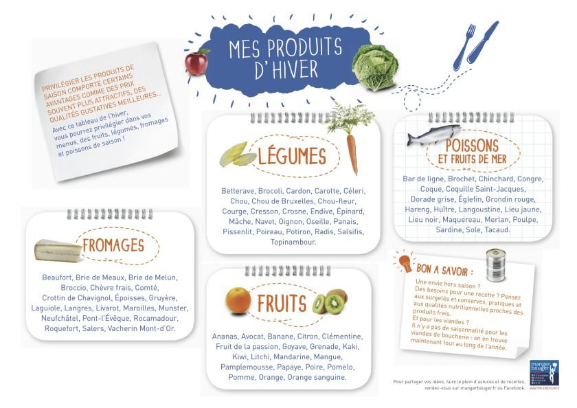 inpes_manger_bouger_pdf_produits_saison5